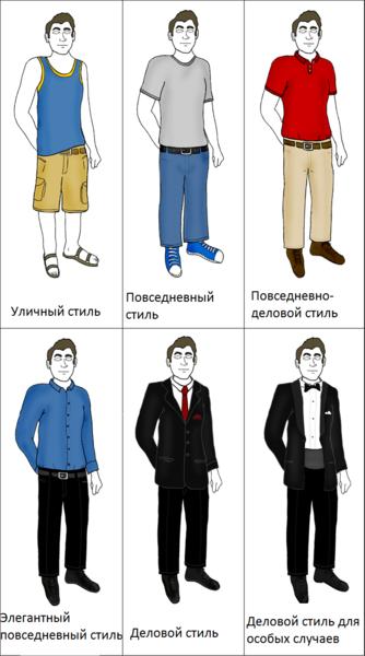 Дресс код в клубах для мужчин стрип клуб гта